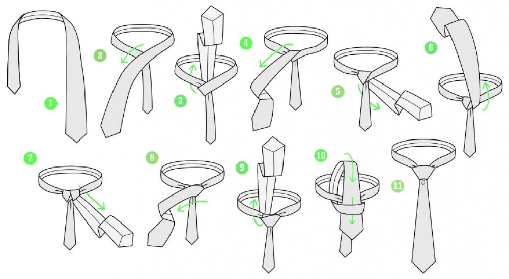 Завязываем галстук правильно схема