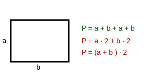 периметр прямокутника