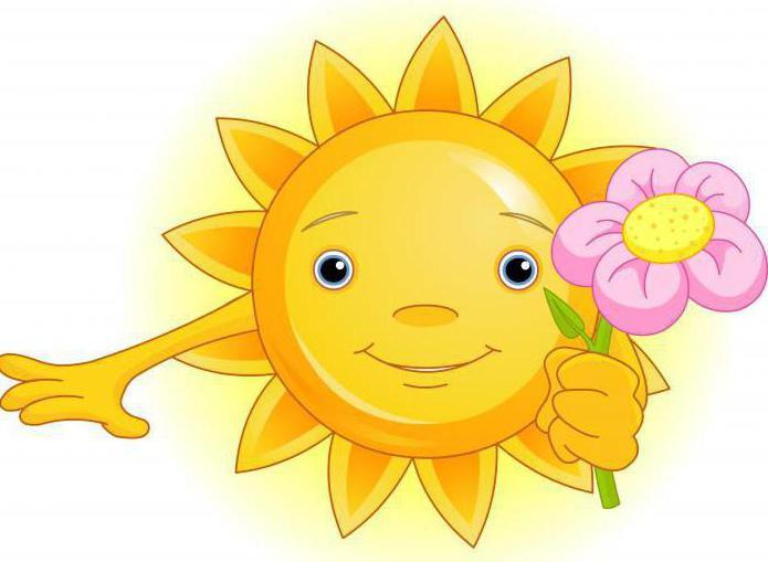Загадки про сонце для дітей на українській мові